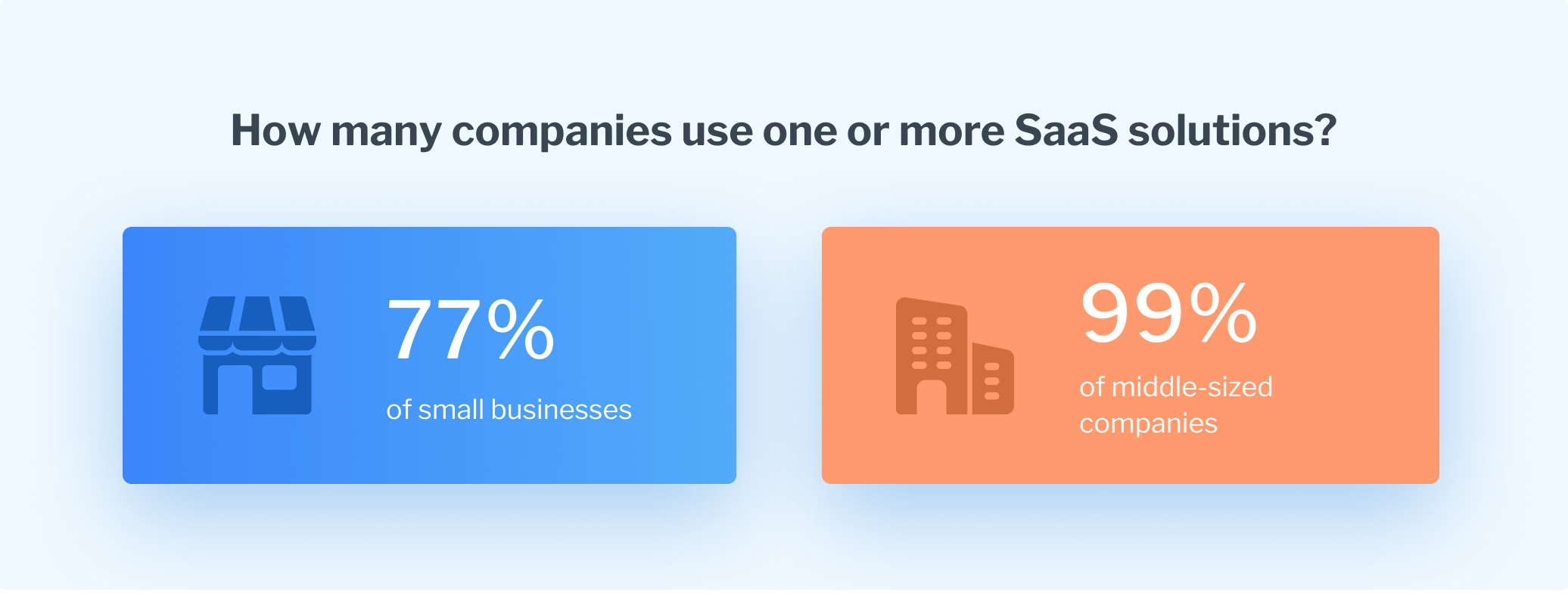 Benefits of B2B SaaS solutions
